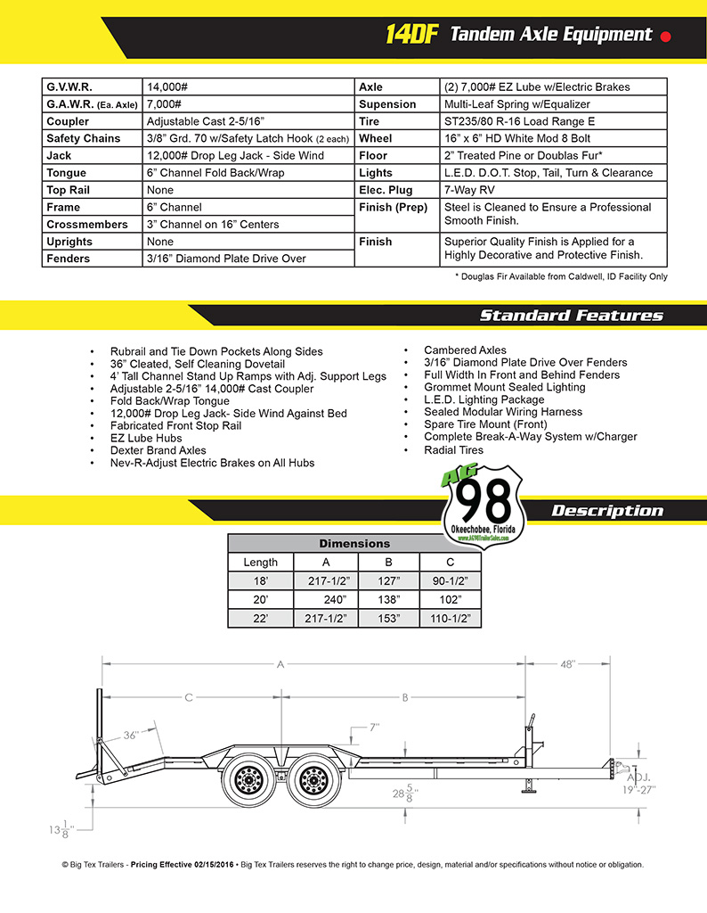 Big Tex Wiring Harness Just Another Diagram Blog Trailer 2017 14df 22bk Equipment W Drive Over Fenders 0502583 Rh Ag98trailersales Com Model T Dump