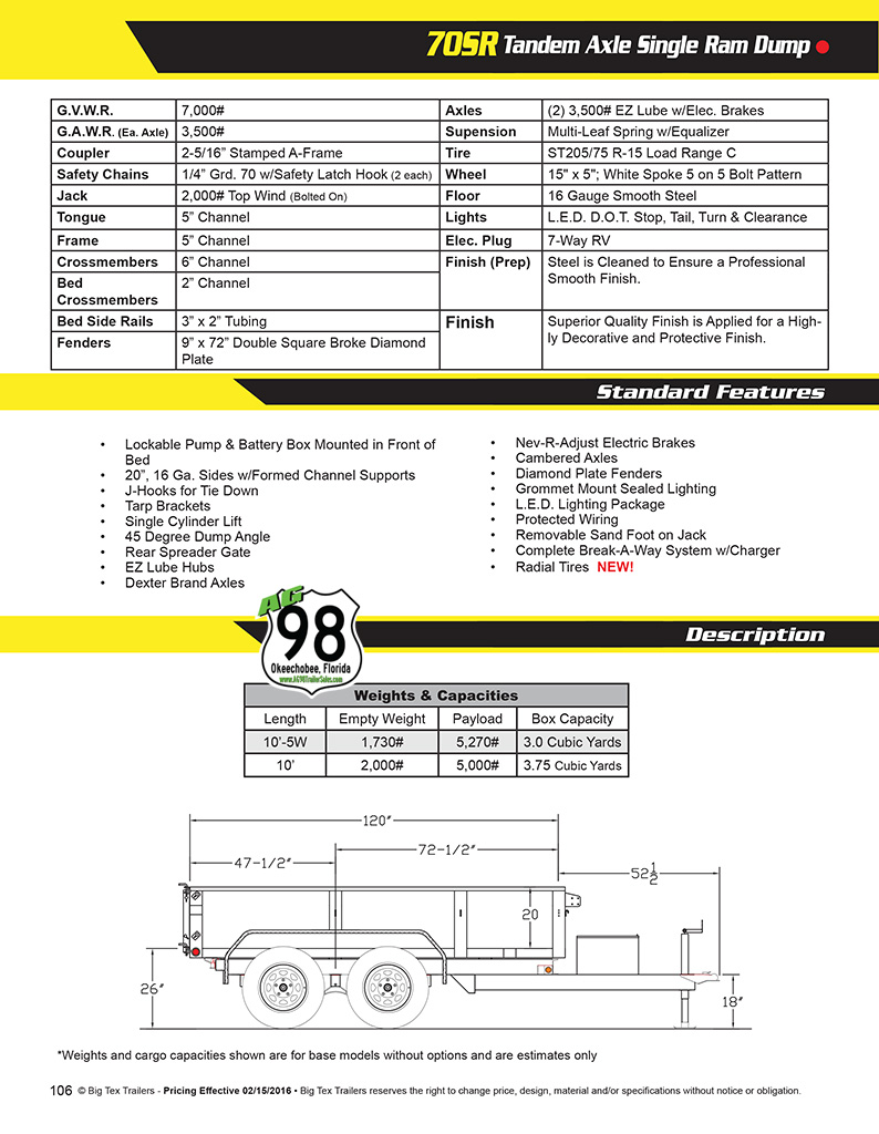 big tex 10sr wiring diagram big john trailer wiring diagram big tex 10sr wiring diagram wiring library #15