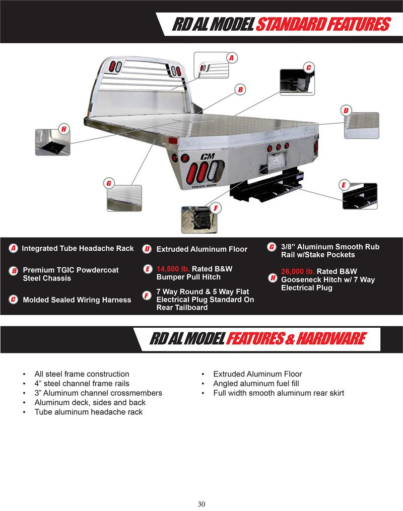 Charmac Trailer Wiring Diagram Manual Guide Livestock Harness Hitch Elsalvadorla Cargo Trailers Custom Fenders